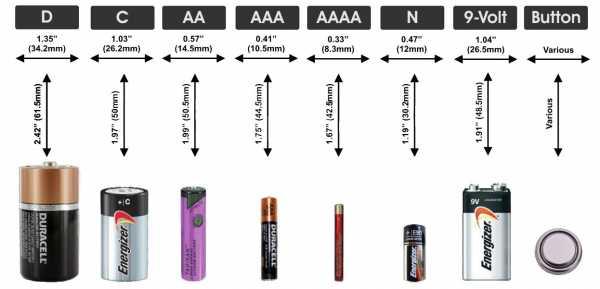 батарейки ціна