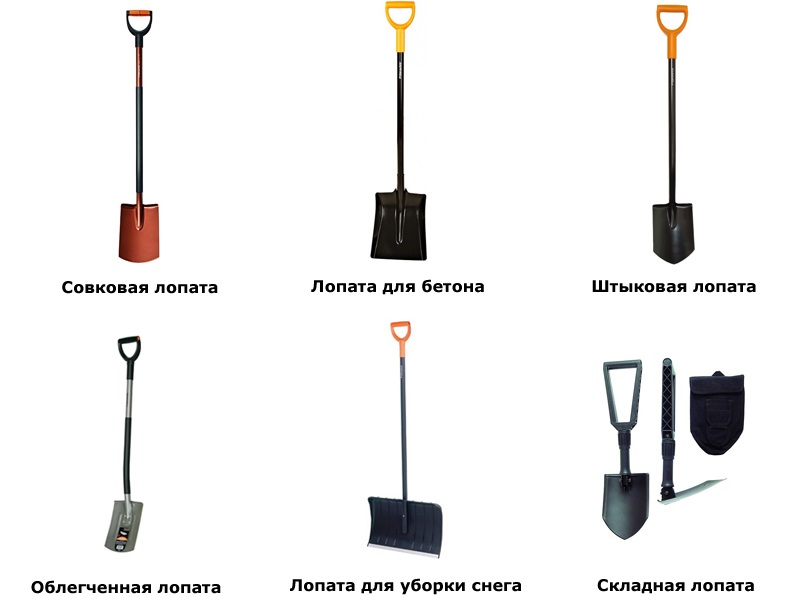 лопата купити